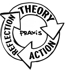 PR_Praxis Makes Perfect_Praxis wheel