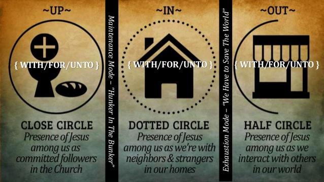 vintage-faithful-presence22617-14-638